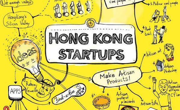 Hong Kong startup buzz